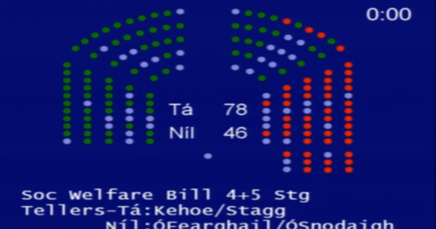 Dáil passes Social Welfare Bill which implements Budget 2014 cuts